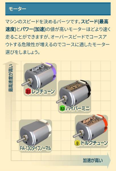 モーターの詳細