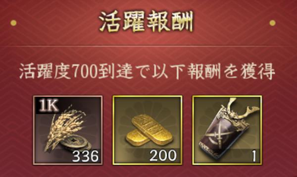 活躍報酬700