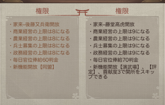 ナリセン 官位昇進による開放コンテンツ